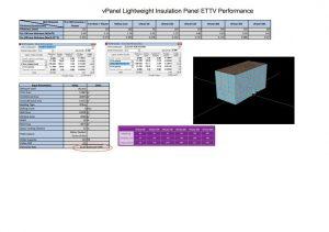 ETTV-Performance-vPanel-Image