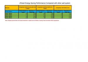 energy-saving-performance-vpanel
