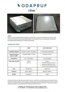 Precast Concrete Roof Slabs Insulated