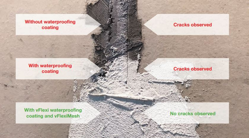 Cementitious Waterproofing Membrane - Benefits